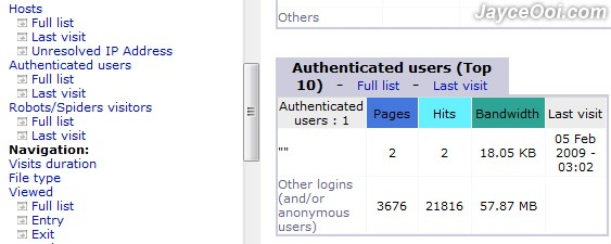 awstats_users.jpg