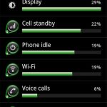How is your Android HTC HD2 battery life?