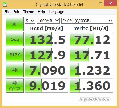 64GB-Transcend-400X-CF-CrystalDiskMark