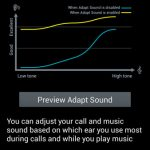 How to improve Galaxy S4 sound quality?
