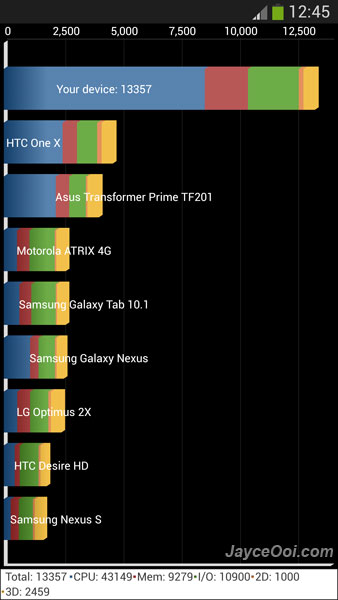 Overclock-Galaxy-S4-CPU_02