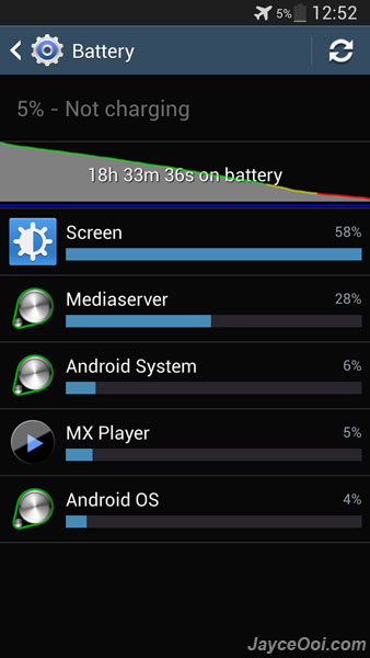 ZeroLemon-Galaxy-S4-7500-Battery-Benchmark_01