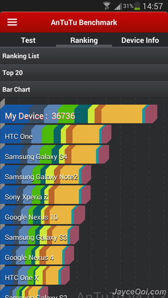 Galaxy-Note-3-Benchmark_01
