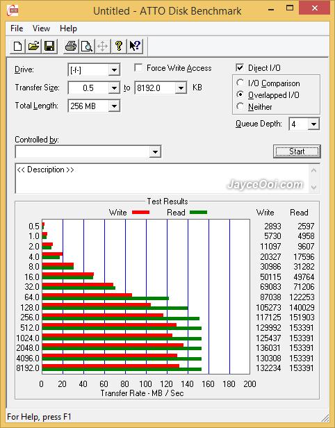 128GB-Lexar-Professional-1066x-CF-ATTO-Disk-Benchmark