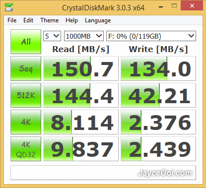128GB-Lexar-Professional-1066x-CF-CrystalDiskMark