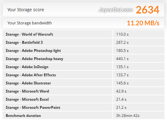 Seagate-Desktop-HDD-3TB-PCMark8