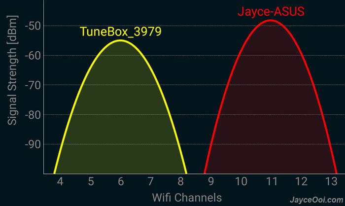 Nexum-TuneBox2-Wi-Fi