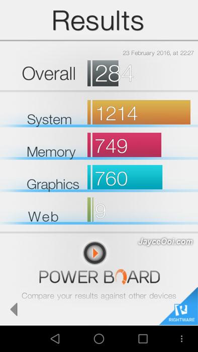 Honor-5X-Basemark-OS-II