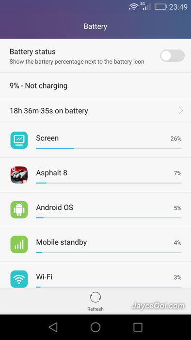 Honor 5X Battery Life
