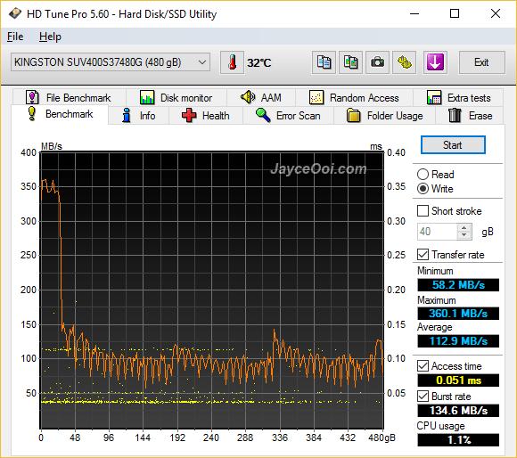 480gb-kingston-ssdnow-uv400-hd-tune-pro-write