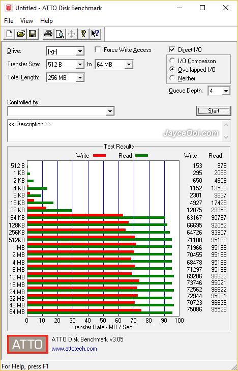 64GB-Kingston-microSD-90R-80W-ATTO